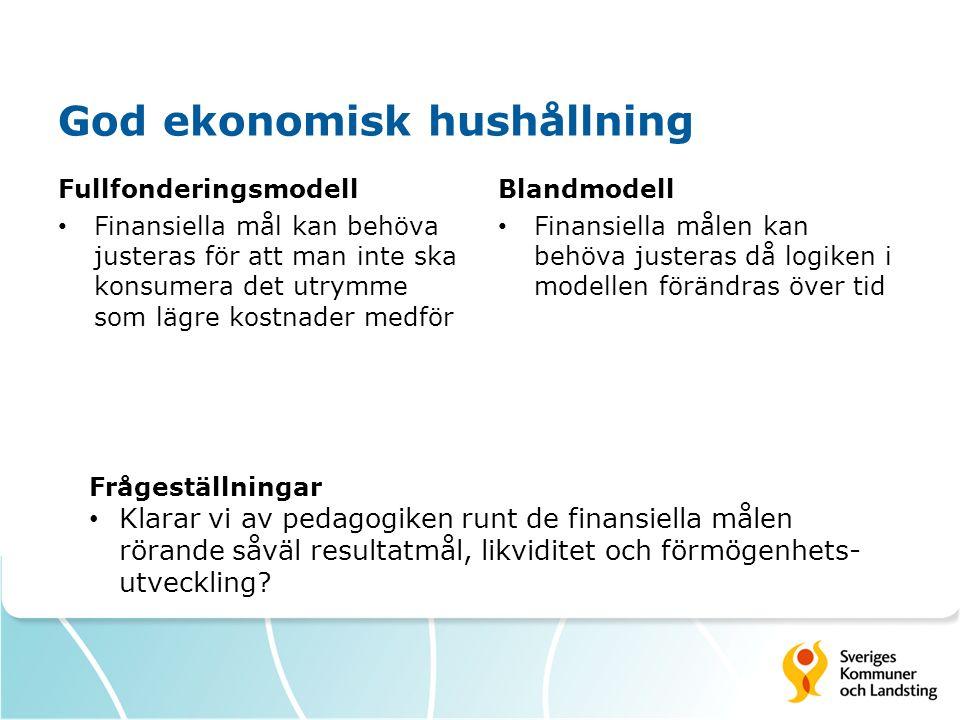 God ekonomisk hushållning Fullfonderingsmodell Finansiella mål kan behöva justeras för att man inte ska konsumera det utrymme som lägre kostnader medf
