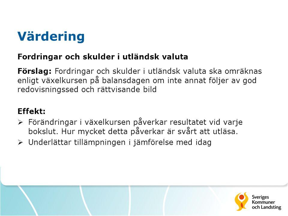 Värdering Fordringar och skulder i utländsk valuta Förslag: Fordringar och skulder i utländsk valuta ska omräknas enligt växelkursen på balansdagen om