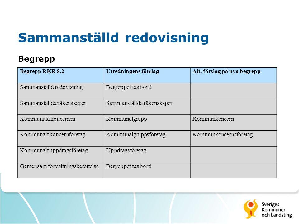 Sammanställd redovisning Begrepp Begrepp RKR 8.2Utredningens förslagAlt. förslag på nya begrepp Sammanställd redovisningBegreppet tas bort! Sammanstäl