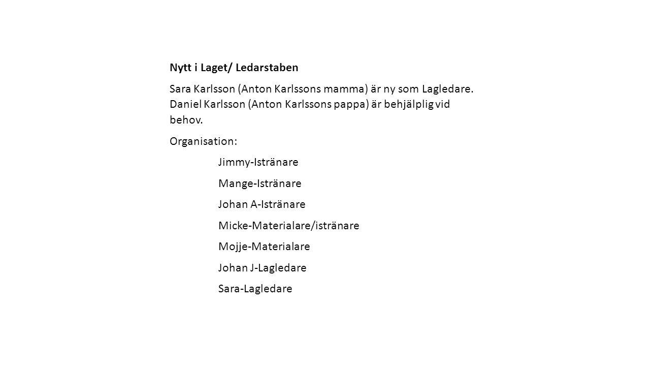 Nytt i Laget/ Ledarstaben Sara Karlsson (Anton Karlssons mamma) är ny som Lagledare.