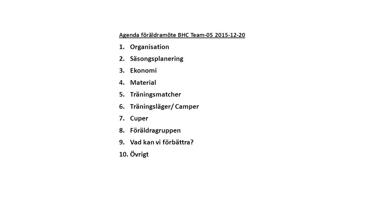 Agenda föräldramöte BHC Team-05 2015-12-20 1.Organisation 2.Säsongsplanering 3.Ekonomi 4.Material 5.Träningsmatcher 6.Träningsläger/ Camper 7.Cuper 8.Föräldragruppen 9.Vad kan vi förbättra.