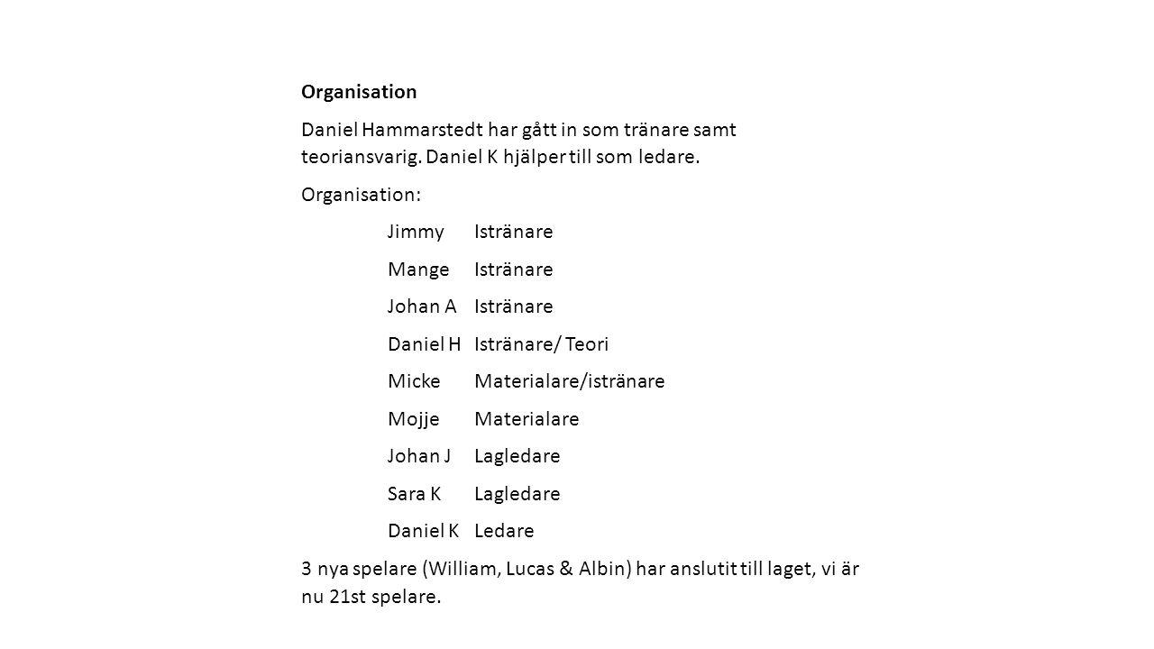 Organisation Daniel Hammarstedt har gått in som tränare samt teoriansvarig. Daniel K hjälper till som ledare. Organisation: JimmyIstränare MangeIsträn