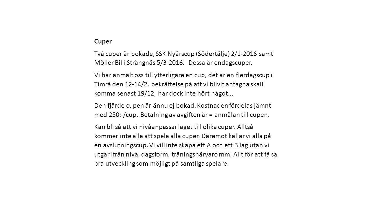 Cuper Två cuper är bokade, SSK Nyårscup (Södertälje) 2/1-2016 samt Möller Bil i Strängnäs 5/3-2016. Dessa är endagscuper. Vi har anmält oss till ytter