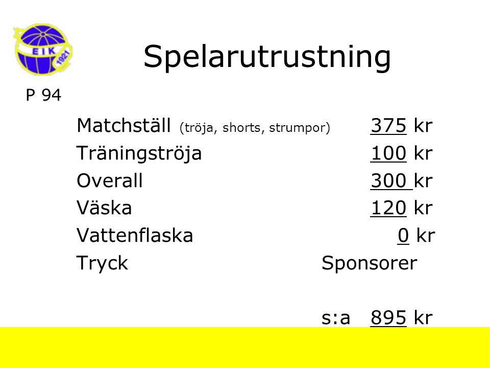 P 94 Spelarutrustning Matchställ (tröja, shorts, strumpor) 375 kr Träningströja100 kr Overall300 kr Väska120 kr Vattenflaska 0 kr TryckSponsorer s:a895 kr
