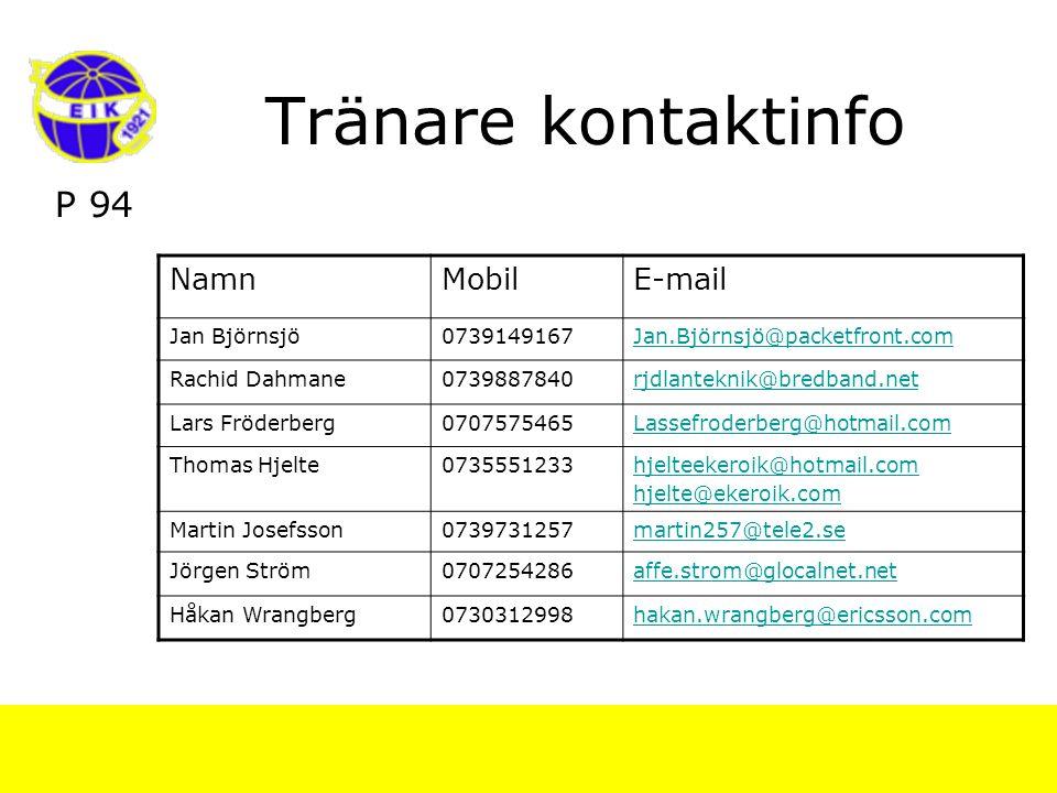 P 94 Tränare kontaktinfo NamnMobilE-mail Jan Björnsjö0739149167Jan.Björnsjö@packetfront.com Rachid Dahmane0739887840rjdlanteknik@bredband.net Lars Fröderberg0707575465Lassefroderberg@hotmail.com Thomas Hjelte0735551233hjelteekeroik@hotmail.com hjelte@ekeroik.com Martin Josefsson0739731257martin257@tele2.se Jörgen Ström0707254286affe.strom@glocalnet.net Håkan Wrangberg0730312998hakan.wrangberg@ericsson.com