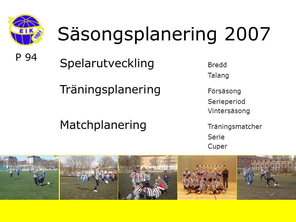 P 94 Säsongsplanering 2007 Spelarutveckling Bredd Talang Träningsplanering Försäsong Serieperiod Vintersäsong Matchplanering Träningsmatcher Serie Cuper