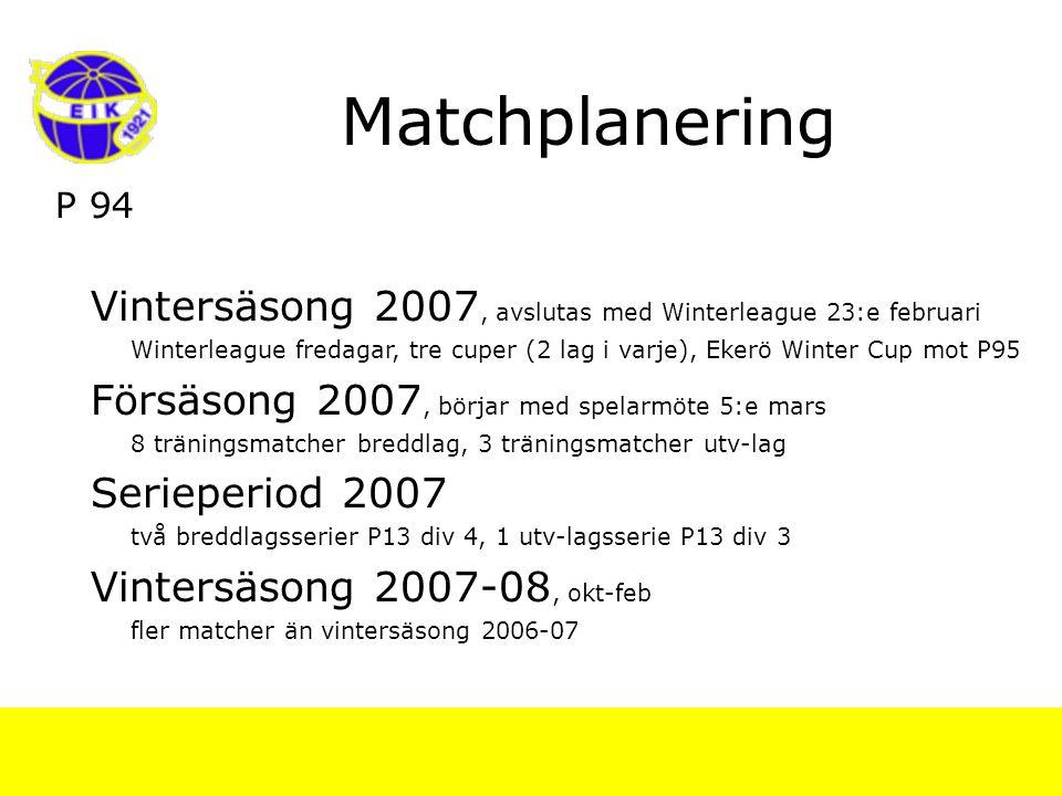 P 94 Matchplanering Vintersäsong 2007, avslutas med Winterleague 23:e februari Winterleague fredagar, tre cuper (2 lag i varje), Ekerö Winter Cup mot P95 Försäsong 2007, börjar med spelarmöte 5:e mars 8 träningsmatcher breddlag, 3 träningsmatcher utv-lag Serieperiod 2007 två breddlagsserier P13 div 4, 1 utv-lagsserie P13 div 3 Vintersäsong 2007-08, okt-feb fler matcher än vintersäsong 2006-07