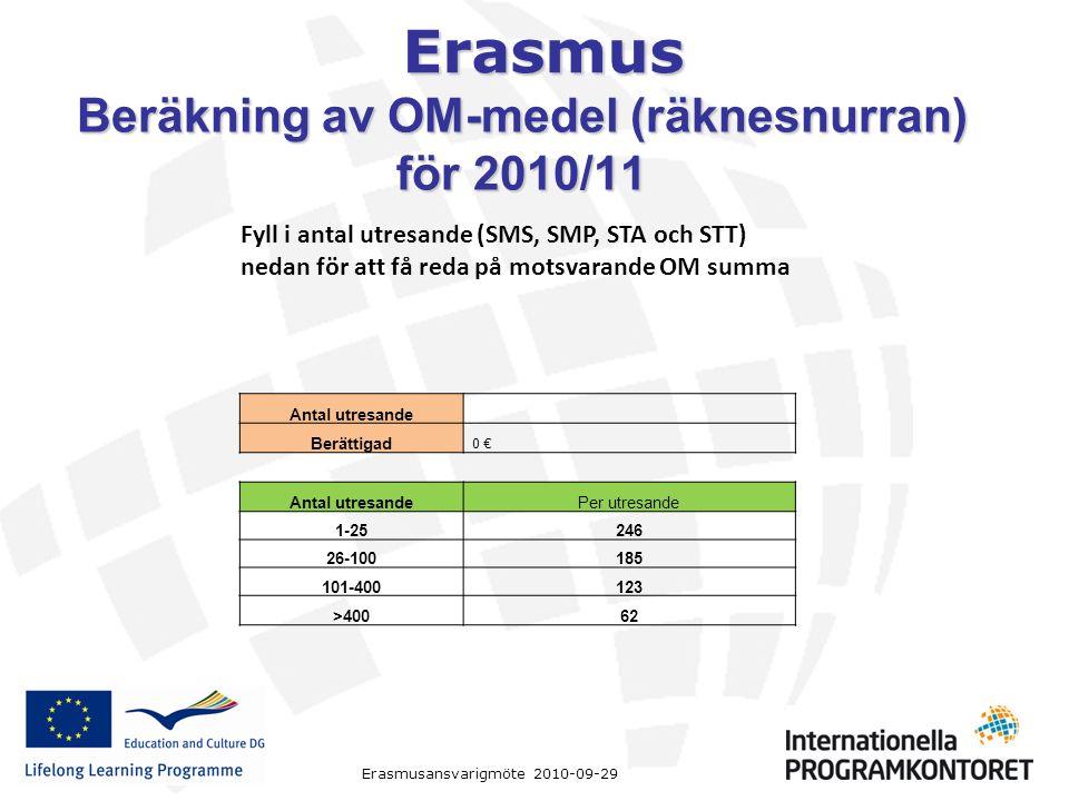 Erasmus Beräkning av OM-medel (räknesnurran) för 2010/11 Fyll i antal utresande (SMS, SMP, STA och STT) nedan för att få reda på motsvarande OM summa Antal utresande Berättigad 0 € Antal utresandePer utresande 1-25246 26-100185 101-400123 >40062