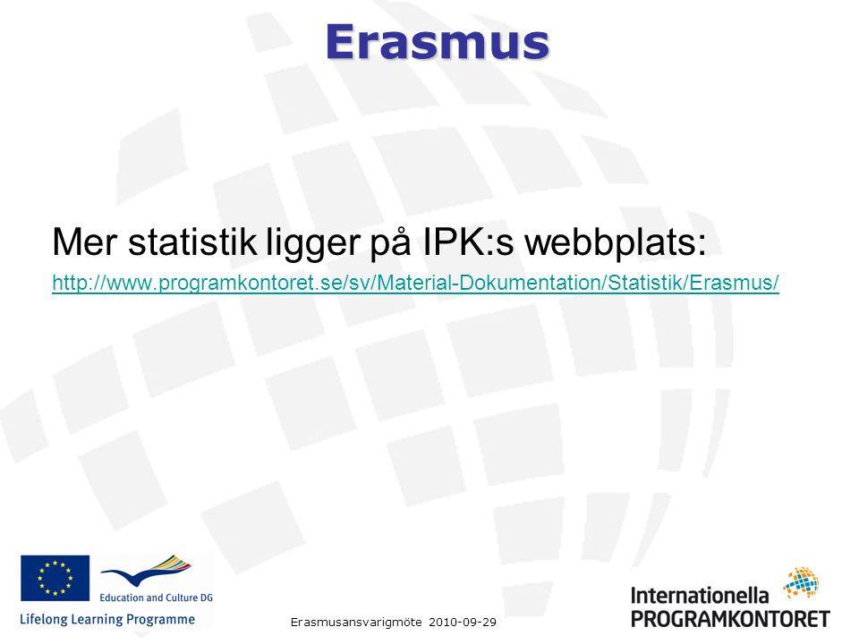 Erasmus Erasmusansvarigmöte 2010-09-29 Mer statistik ligger på IPK:s webbplats: http://www.programkontoret.se/sv/Material-Dokumentation/Statistik/Erasmus/