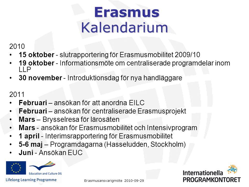 Erasmus Kalendarium 2010 15 oktober - slutrapportering för Erasmusmobilitet 2009/10 19 oktober - Informationsmöte om centraliserade programdelar inom LLP 30 november - Introduktionsdag för nya handläggare 2011 Februari – ansökan för att anordna EILC Februari – ansökan för centraliserade Erasmusprojekt Mars – Brysselresa för lärosäten Mars - ansökan för Erasmusmobilitet och Intensivprogram 1 april - Interimsrapportering för Erasmusmobilitet 5-6 maj – Programdagarna (Hasseludden, Stockholm) Juni - Ansökan EUC