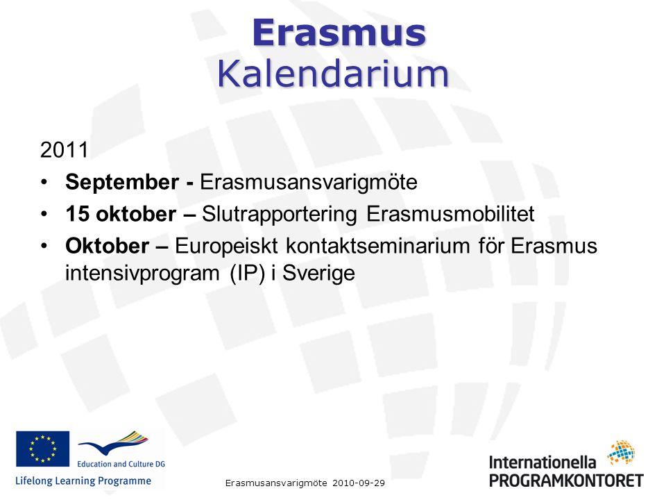 Erasmus Erasmusansvarigmöte 2010-09-29 Kalendarium 2011 September - Erasmusansvarigmöte 15 oktober – Slutrapportering Erasmusmobilitet Oktober – Europ