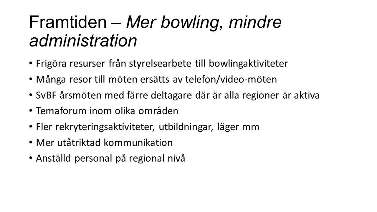 Framtiden – Mer bowling, mindre administration Frigöra resurser från styrelsearbete till bowlingaktiviteter Många resor till möten ersätts av telefon/video-möten SvBF årsmöten med färre deltagare där är alla regioner är aktiva Temaforum inom olika områden Fler rekryteringsaktiviteter, utbildningar, läger mm Mer utåtriktad kommunikation Anställd personal på regional nivå