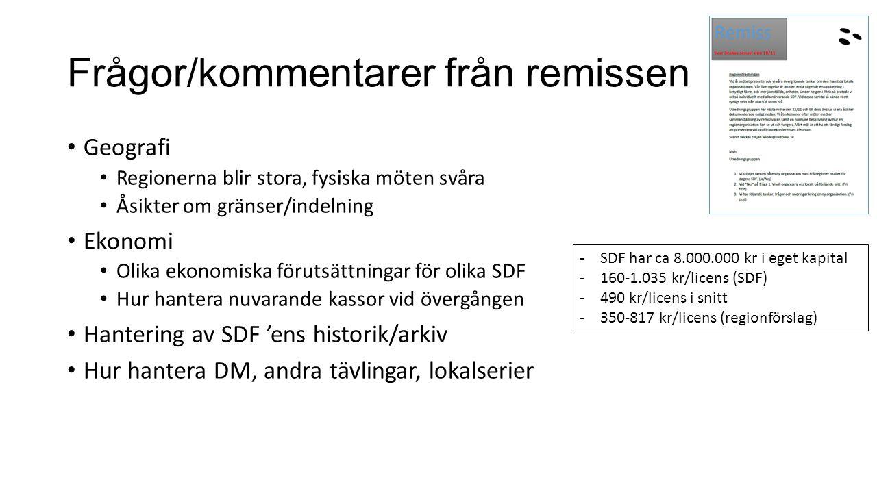 Frågor/kommentarer från remissen Geografi Regionerna blir stora, fysiska möten svåra Åsikter om gränser/indelning Ekonomi Olika ekonomiska förutsättningar för olika SDF Hur hantera nuvarande kassor vid övergången Hantering av SDF 'ens historik/arkiv Hur hantera DM, andra tävlingar, lokalserier -SDF har ca 8.000.000 kr i eget kapital -160-1.035 kr/licens (SDF) -490 kr/licens i snitt -350-817 kr/licens (regionförslag)
