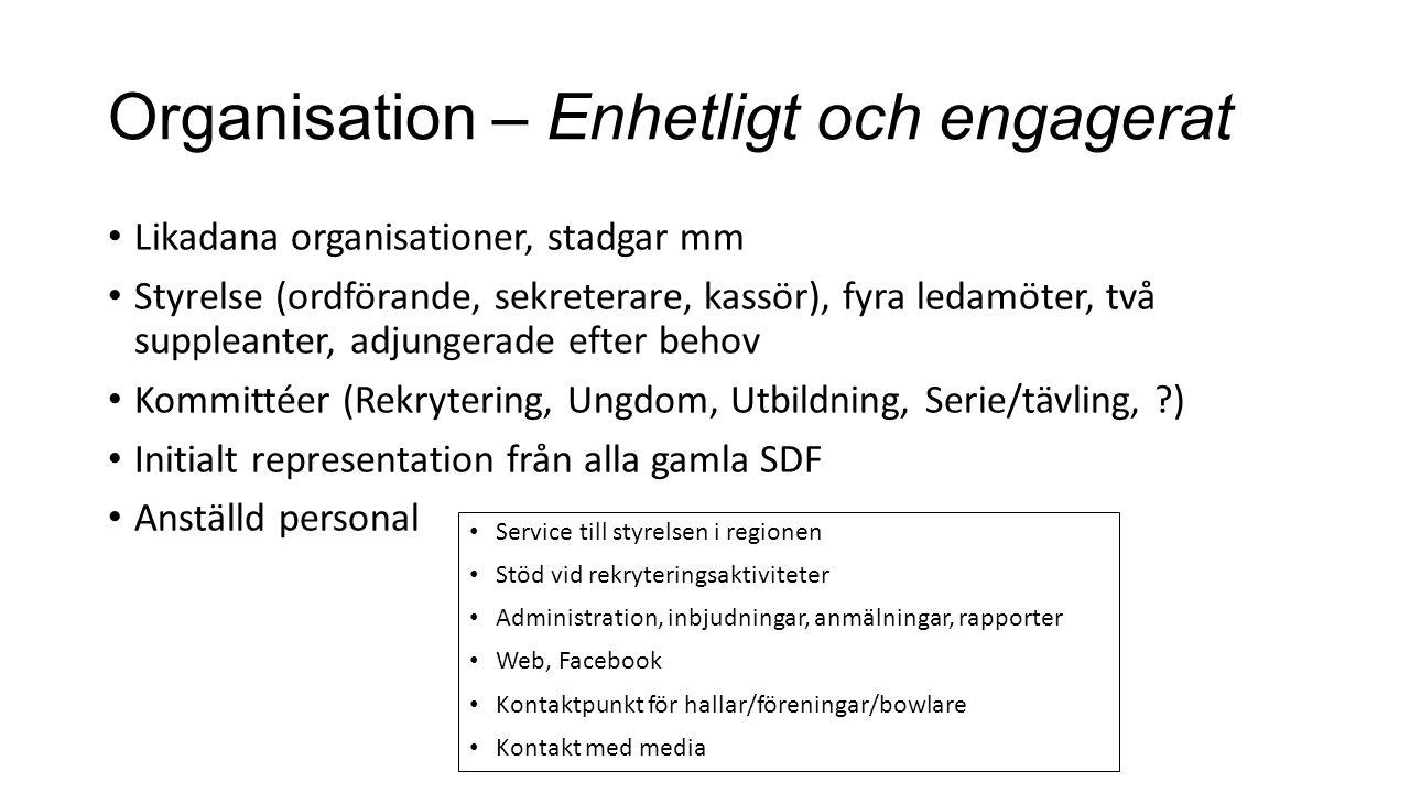 Organisation – Enhetligt och engagerat Likadana organisationer, stadgar mm Styrelse (ordförande, sekreterare, kassör), fyra ledamöter, två suppleanter, adjungerade efter behov Kommittéer (Rekrytering, Ungdom, Utbildning, Serie/tävling, ) Initialt representation från alla gamla SDF Anställd personal Service till styrelsen i regionen Stöd vid rekryteringsaktiviteter Administration, inbjudningar, anmälningar, rapporter Web, Facebook Kontaktpunkt för hallar/föreningar/bowlare Kontakt med media