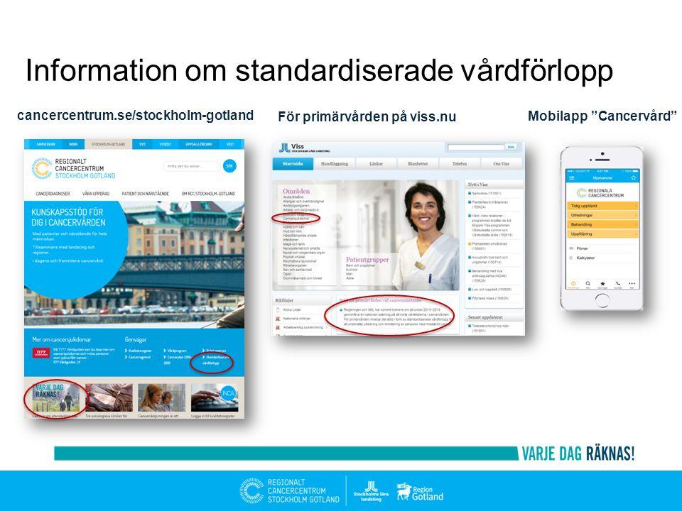 Information om standardiserade vårdförlopp För primärvården på viss.nu cancercentrum.se/stockholm-gotland Mobilapp Cancervård