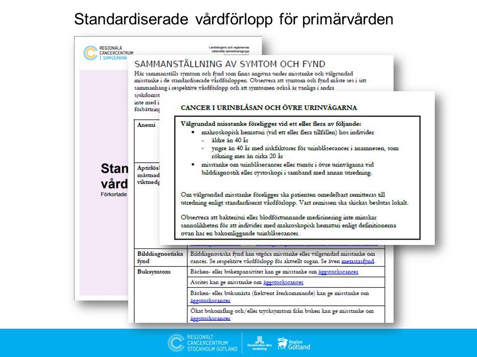 Standardiserade vårdförlopp för primärvården
