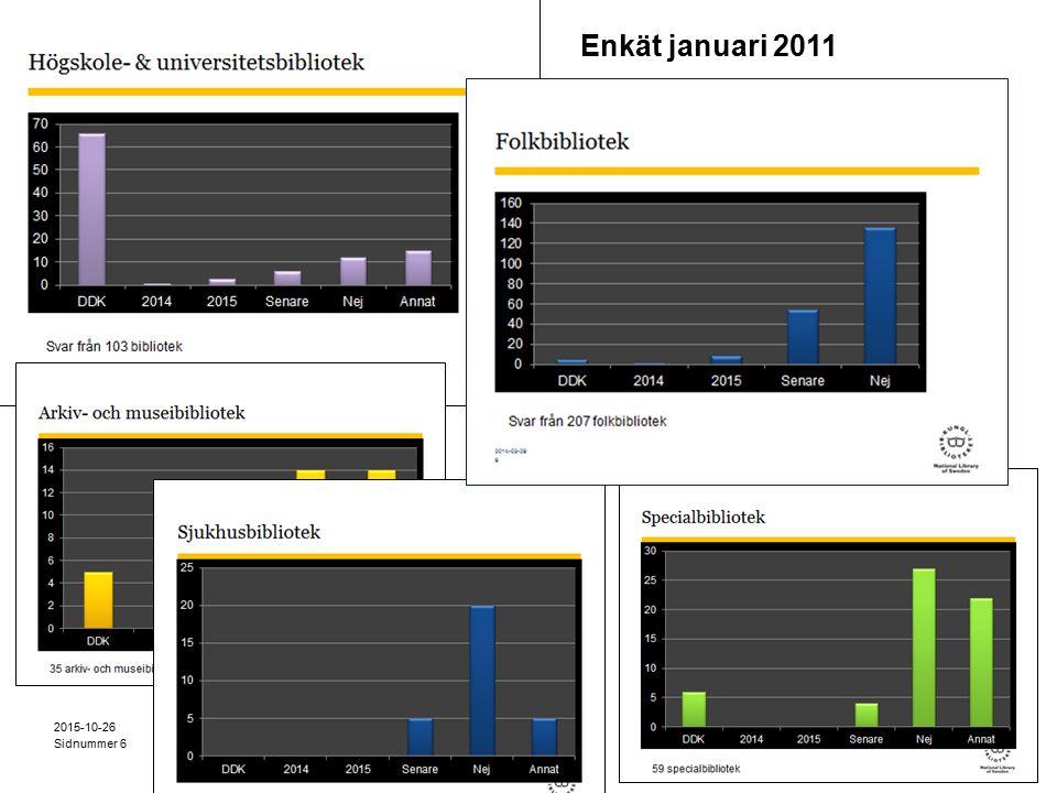 Sidnummer 2015-10-26 6 Enkät januari 2011