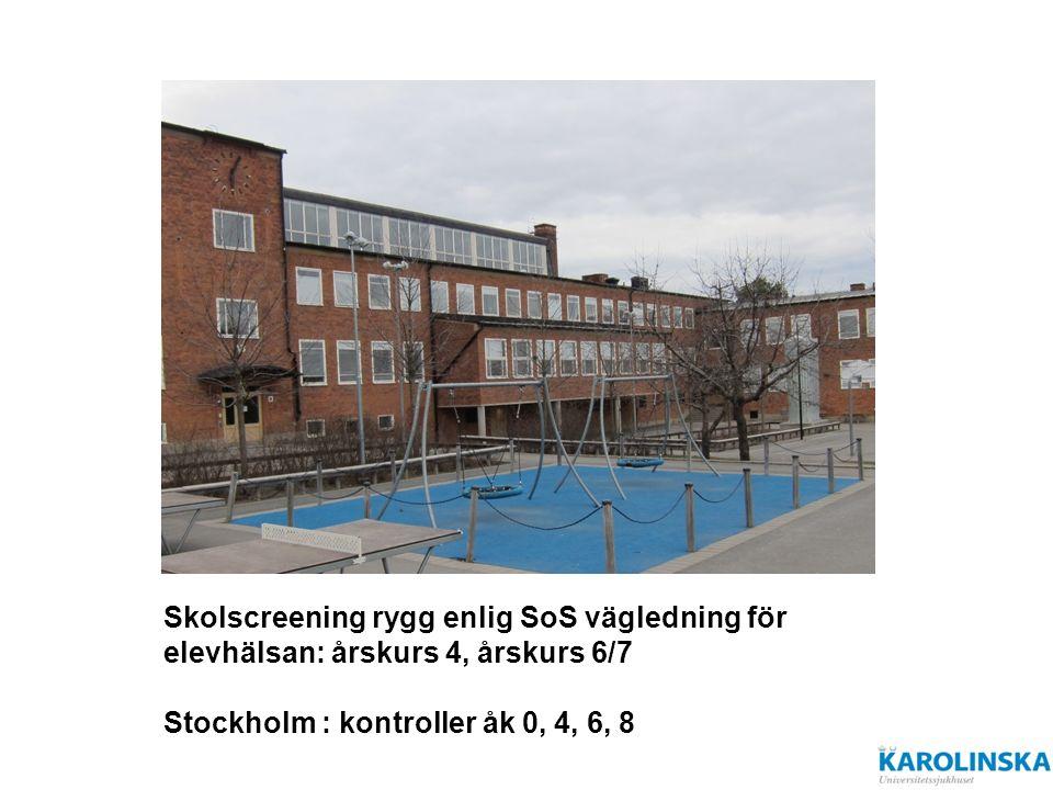 Skolscreening rygg enlig SoS vägledning för elevhälsan: årskurs 4, årskurs 6/7 Stockholm : kontroller åk 0, 4, 6, 8