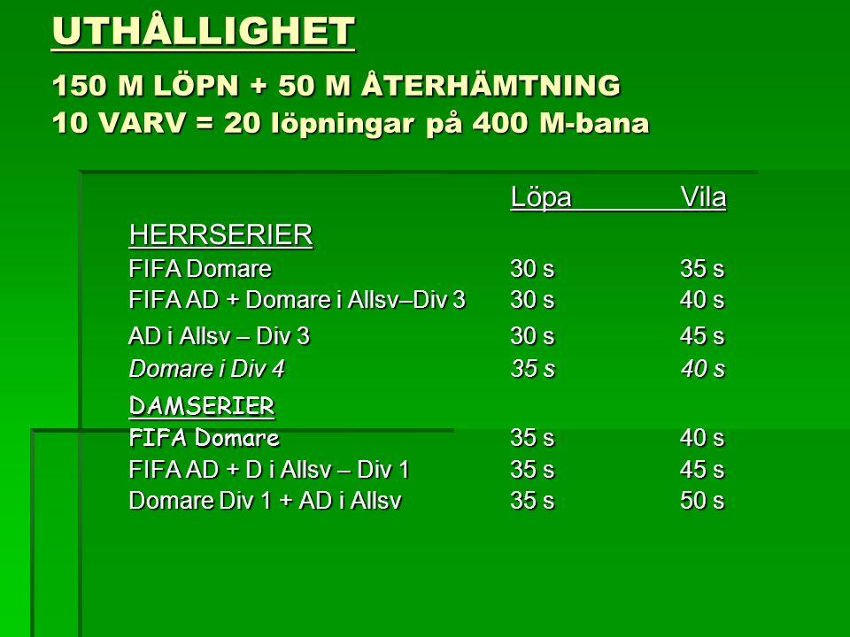 UTHÅLLIGHET 150 M LÖPN + 50 M ÅTERHÄMTNING 10 VARV = 20 löpningar på 400 M-bana LöpaVila HERRSERIER FIFA Domare 30 s35 s FIFA AD + Domare i Allsv–Div