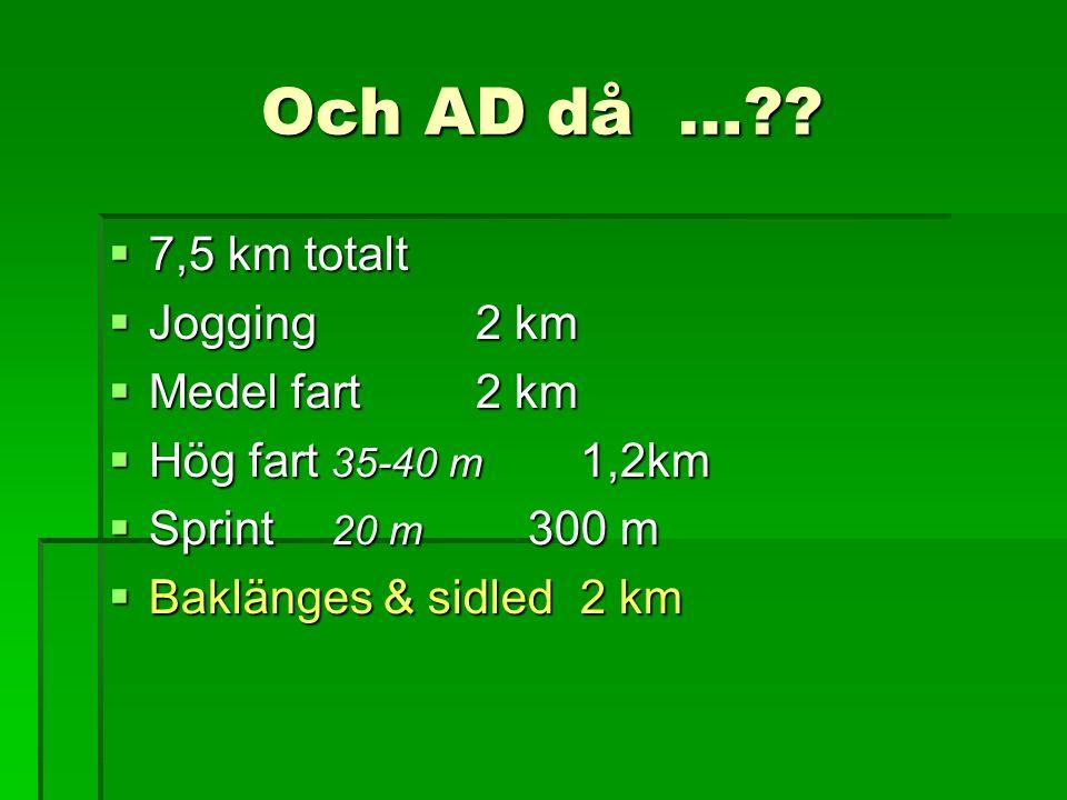 Och AD då …??  7,5 km totalt  Jogging2 km  Medel fart 2 km  Hög fart 35-40 m 1,2km  Sprint 20 m 300 m  Baklänges & sidled 2 km