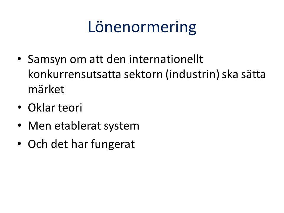 Lönenormering Samsyn om att den internationellt konkurrensutsatta sektorn (industrin) ska sätta märket Oklar teori Men etablerat system Och det har fungerat
