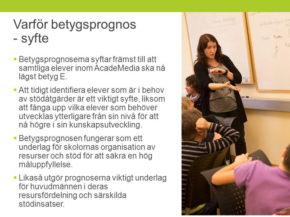 Varför betygsprognos - syfte  Betygsprognoserna syftar främst till att samtliga elever inom AcadeMedia ska nå lägst betyg E.