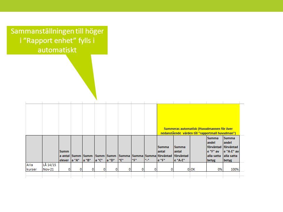 Sammanställningen till höger i Rapport enhet fylls i automatiskt