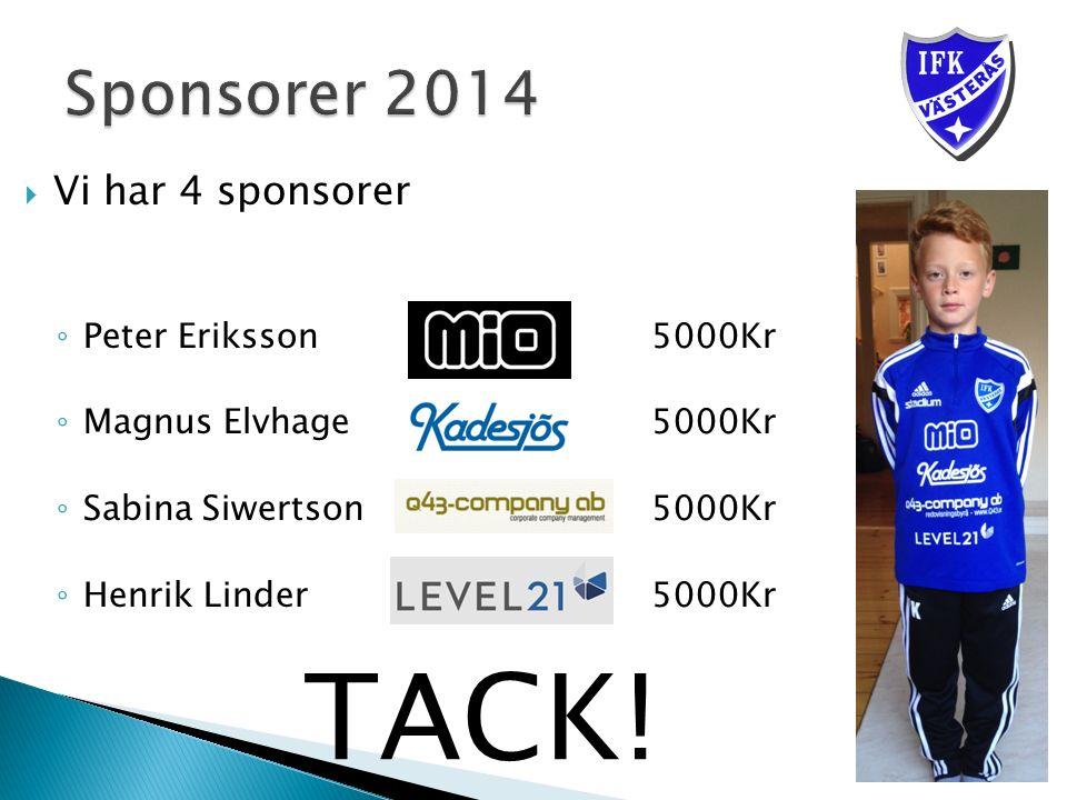  Vi har 4 sponsorer ◦ Peter Eriksson5000Kr ◦ Magnus Elvhage)5000Kr ◦ Sabina Siwertson 5000Kr ◦ Henrik Linder 5000Kr TACK!