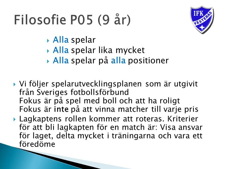  Vi följer spelarutvecklingsplanen som är utgivit från Sveriges fotbollsförbund Fokus är på spel med boll och att ha roligt Fokus är inte på att vinna matcher till varje pris  Lagkaptens rollen kommer att roteras.