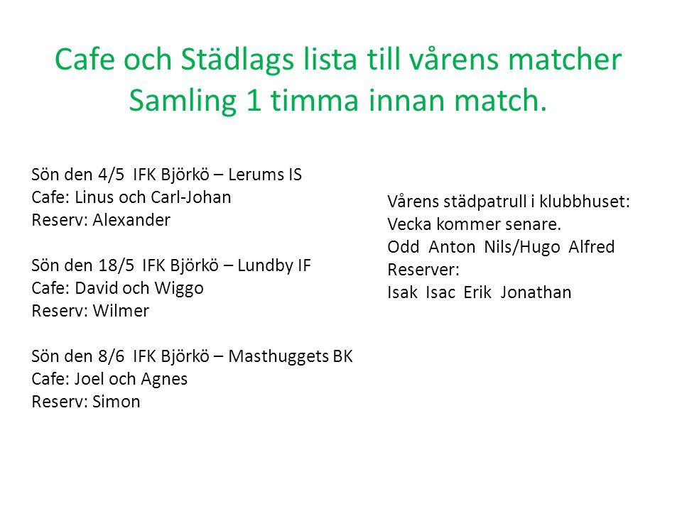 Cafe och Städlags lista till vårens matcher Samling 1 timma innan match.