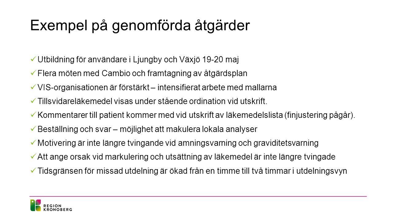 Exempel på genomförda åtgärder Utbildning för användare i Ljungby och Växjö 19-20 maj Flera möten med Cambio och framtagning av åtgärdsplan VIS-organi