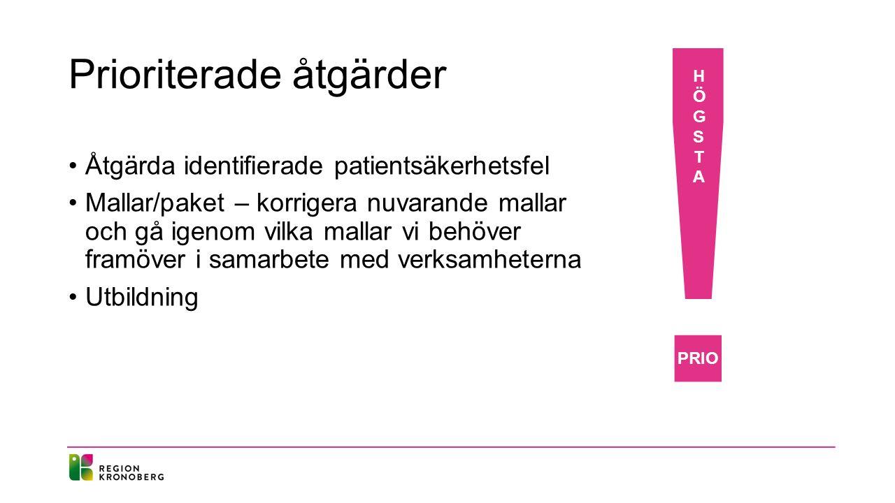 Prioriterade åtgärder Åtgärda identifierade patientsäkerhetsfel Mallar/paket – korrigera nuvarande mallar och gå igenom vilka mallar vi behöver framöv