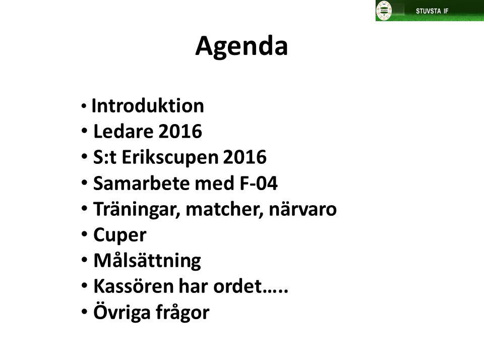 Agenda Introduktion Ledare 2016 S:t Erikscupen 2016 Samarbete med F-04 Träningar, matcher, närvaro Cuper Målsättning Kassören har ordet….. Övriga fråg