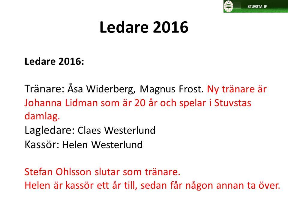 Ledare 2016 Ledare 2016: Tränare: Åsa Widerberg, Magnus Frost. Ny tränare är Johanna Lidman som är 20 år och spelar i Stuvstas damlag. Lagledare: Clae
