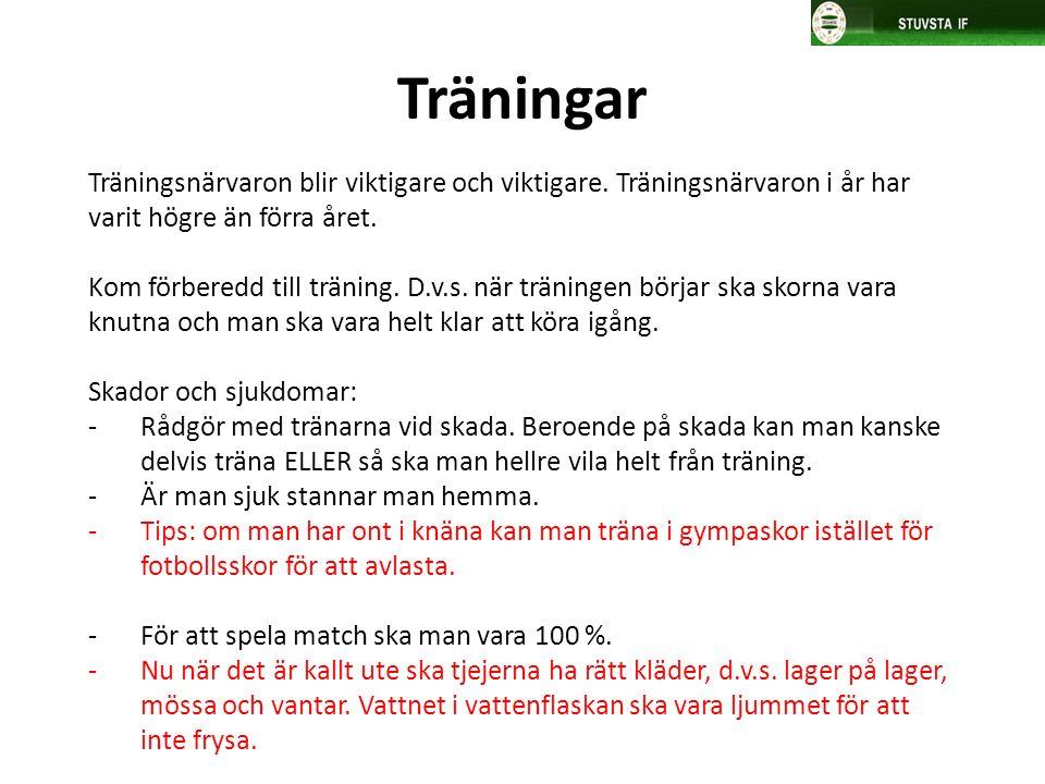 -28-29/11 Adventscupen (2 lag) -19/12 Snöbollen (1 lag) -27-30/12 ST cupen Svår (1 lag) -2-6/1-2016 ST cupen Lätt (1 lag) -Sommarcuper: Det blir inte Gothia utan vi ska försöka få till 2 stycken cuper.