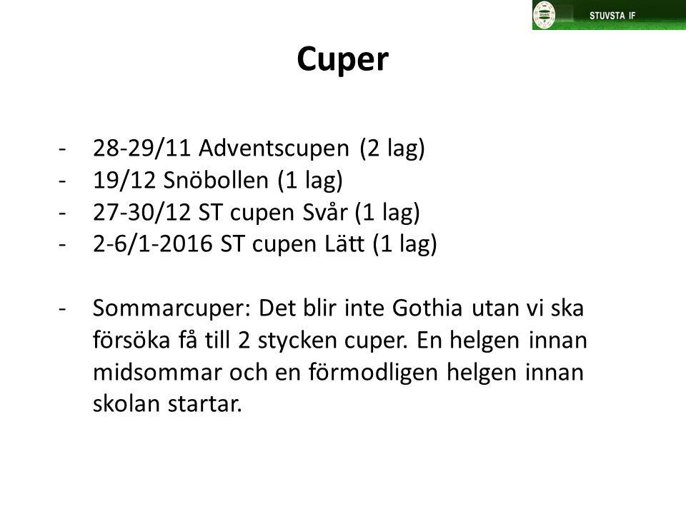 -28-29/11 Adventscupen (2 lag) -19/12 Snöbollen (1 lag) -27-30/12 ST cupen Svår (1 lag) -2-6/1-2016 ST cupen Lätt (1 lag) -Sommarcuper: Det blir inte