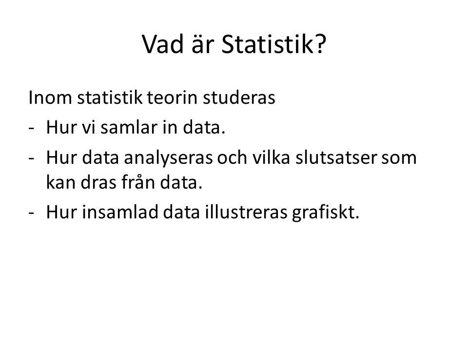 Vad är Statistik. Inom statistik teorin studeras -Hur vi samlar in data.