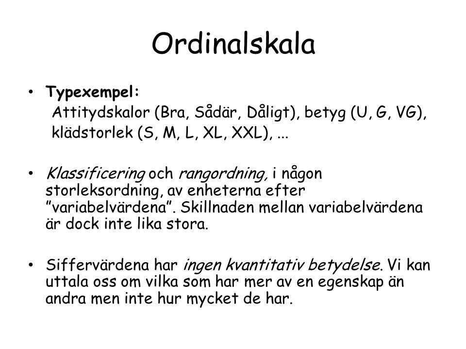 Ordinalskala Typexempel: Attitydskalor (Bra, Sådär, Dåligt), betyg (U, G, VG), klädstorlek (S, M, L, XL, XXL),...