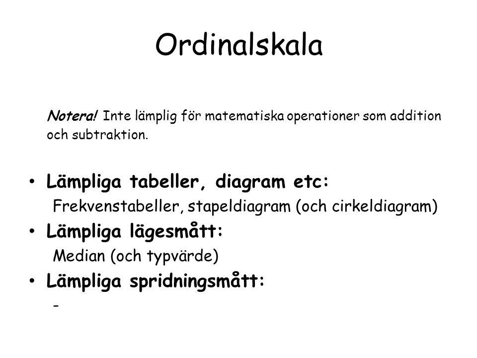 Ordinalskala Notera. Inte lämplig för matematiska operationer som addition och subtraktion.