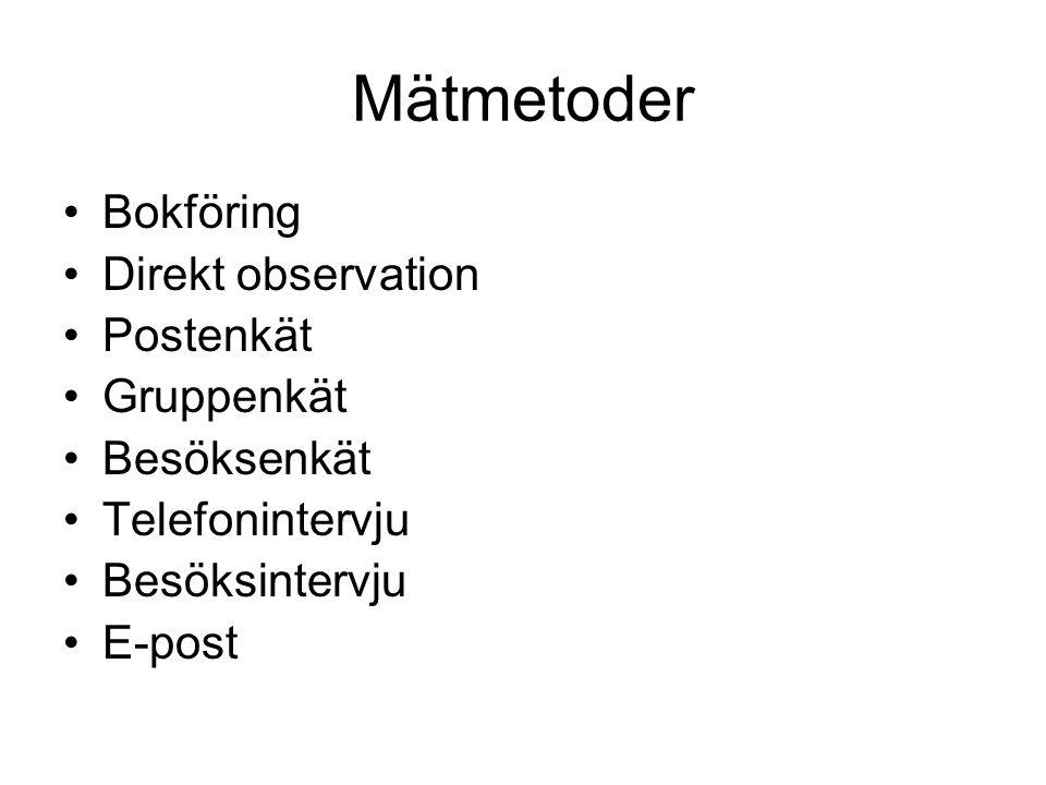 Mätmetoder Bokföring Direkt observation Postenkät Gruppenkät Besöksenkät Telefonintervju Besöksintervju E-post