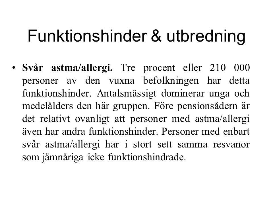 Fler tidskrifter Psychosocial Rehabilitation Journal Journal of Rehabilitation Medicine Social Science & Medicine Scandinavian Journal of Public Health