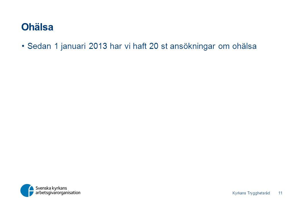 Kyrkans Trygghetsråd 11 Ohälsa Sedan 1 januari 2013 har vi haft 20 st ansökningar om ohälsa