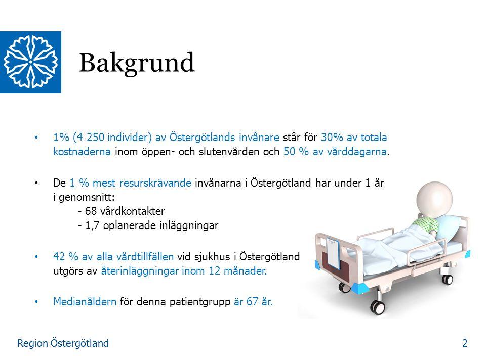 Region Östergötland 1% (4 250 individer) av Östergötlands invånare står för 30% av totala kostnaderna inom öppen- och slutenvården och 50 % av vårddag