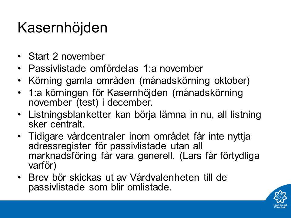 Kasernhöjden Start 2 november Passivlistade omfördelas 1:a november Körning gamla områden (månadskörning oktober) 1:a körningen för Kasernhöjden (månadskörning november (test) i december.