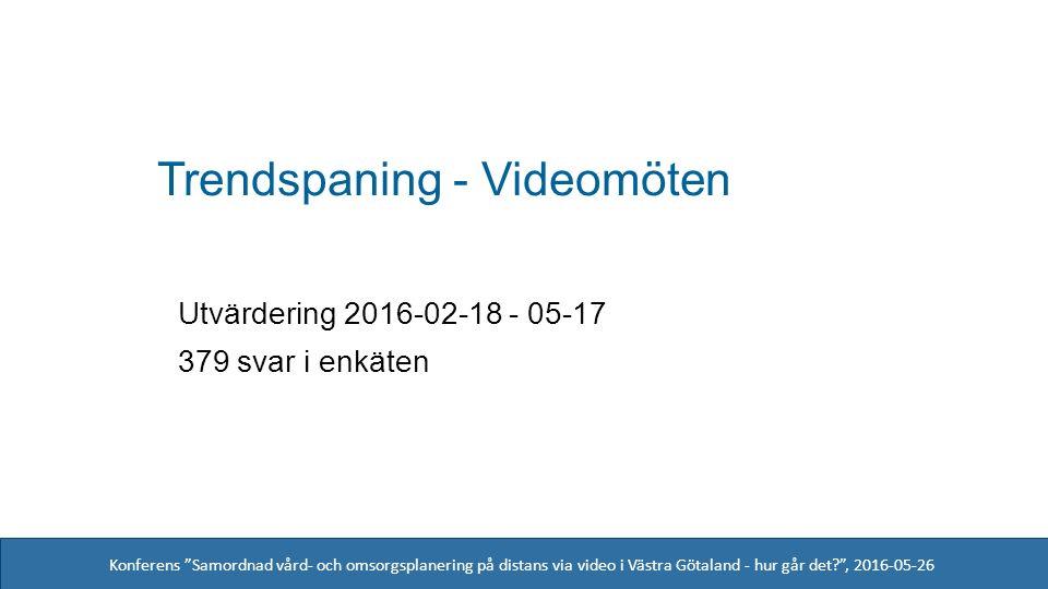 Konferens Samordnad vård- och omsorgsplanering på distans via video i Västra Götaland - hur går det , 2016-05-26 Trendspaning - Videomöten Utvärdering 2016-02-18 - 05-17 379 svar i enkäten