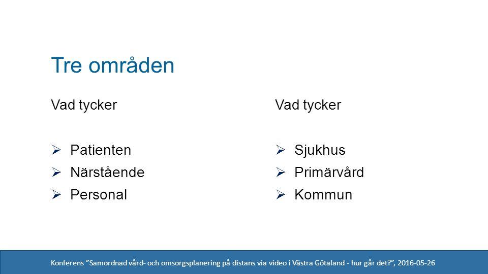 Konferens Samordnad vård- och omsorgsplanering på distans via video i Västra Götaland - hur går det , 2016-05-26 Tre områden Vad tycker  Patienten  Närstående  Personal Vad tycker  Sjukhus  Primärvård  Kommun