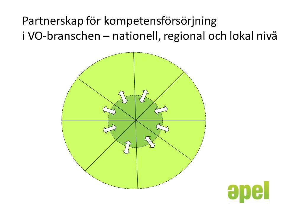 Partnerskap för kompetensförsörjning i VO-branschen – nationell, regional och lokal nivå