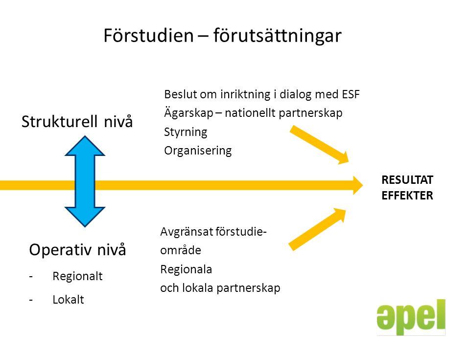 Strukturell nivå Beslut om inriktning i dialog med ESF Ägarskap – nationellt partnerskap Styrning Organisering Operativ nivå -Regionalt -Lokalt Avgrän