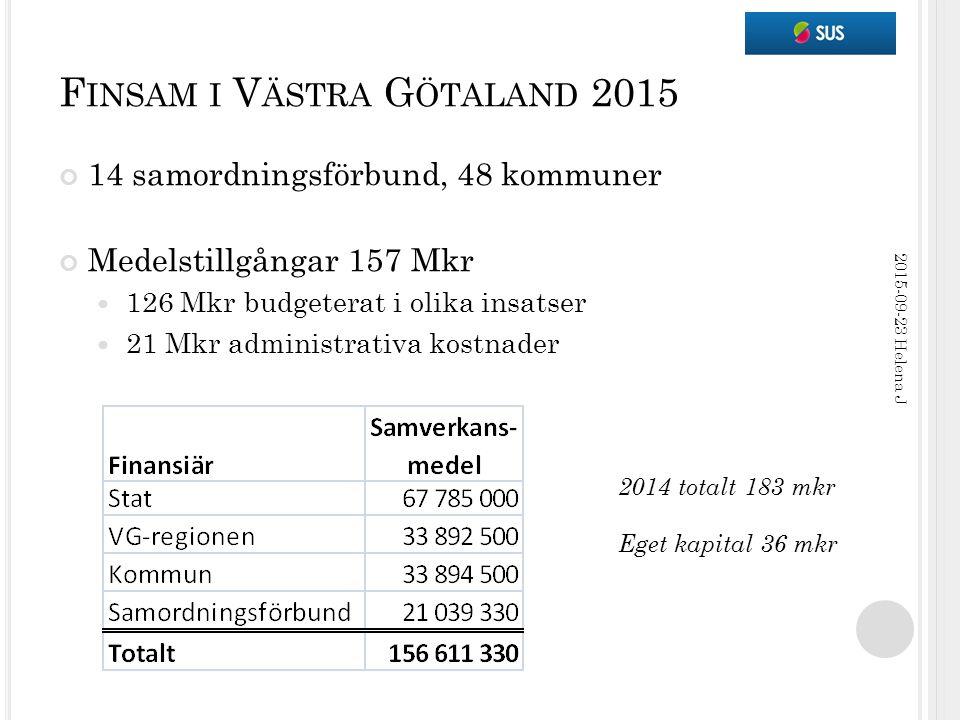 F INSAM I V ÄSTRA G ÖTALAND 2015 14 samordningsförbund, 48 kommuner Medelstillgångar 157 Mkr 126 Mkr budgeterat i olika insatser 21 Mkr administrativa