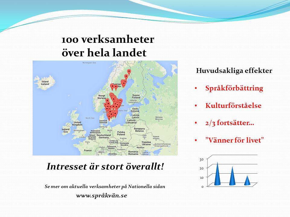 100 verksamheter över hela landet Intresset är stort överallt.